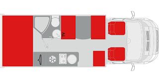 PILOTE C700G Essentiel implantation